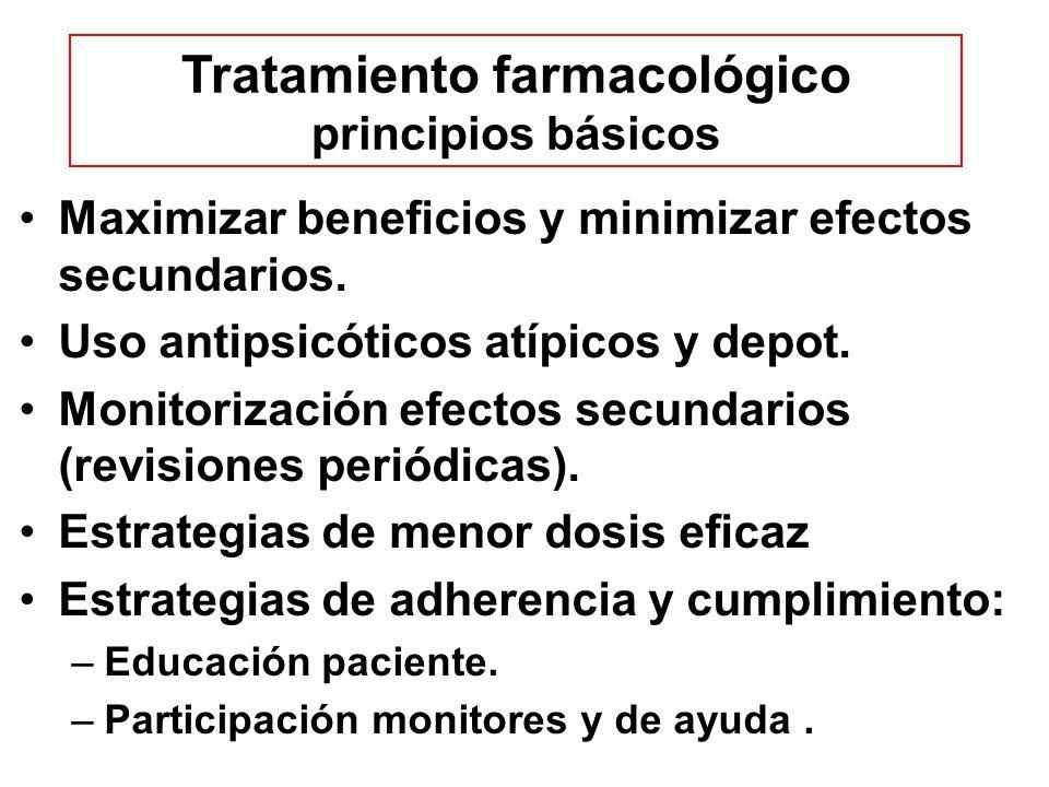 Tratamiento farmacológico principios básicos