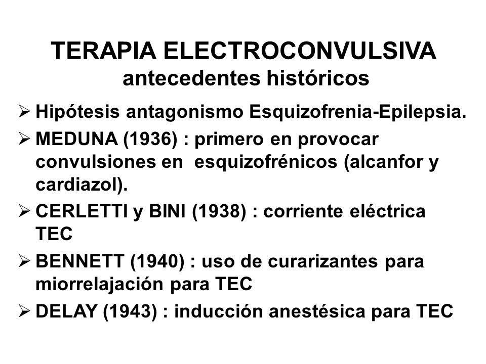 TERAPIA ELECTROCONVULSIVA antecedentes históricos
