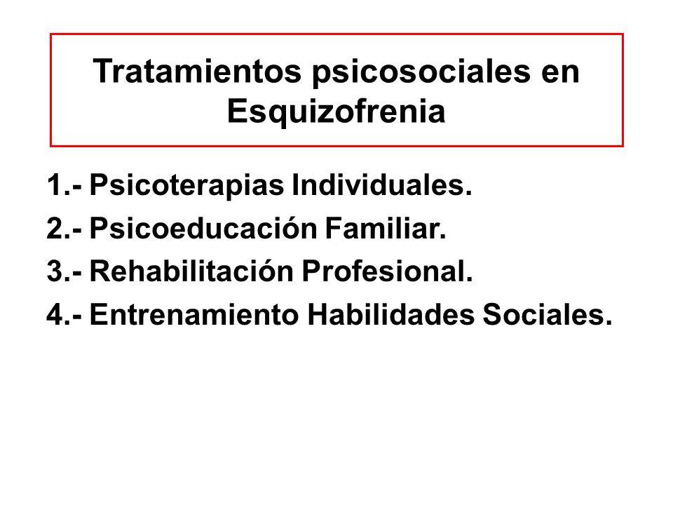 Tratamientos psicosociales en Esquizofrenia