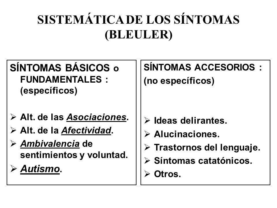 SISTEMÁTICA DE LOS SÍNTOMAS (BLEULER)