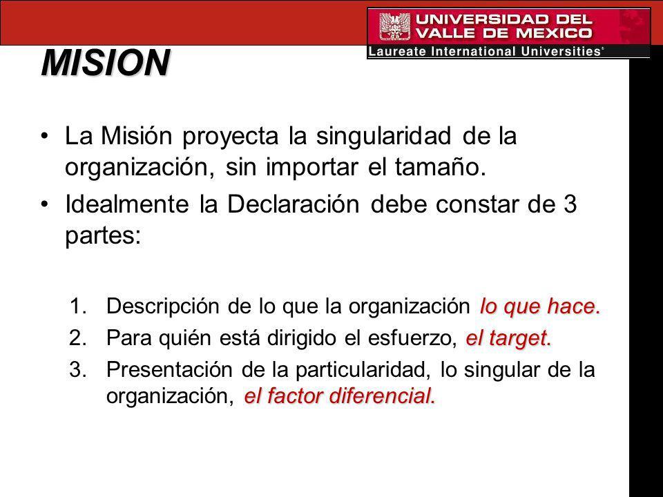 MISION La Misión proyecta la singularidad de la organización, sin importar el tamaño. Idealmente la Declaración debe constar de 3 partes: