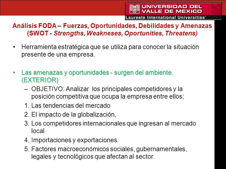 Análisis FODA – Fuerzas, Oportunidades, Debilidades y Amenazas (SWOT - Strengths, Weakneses, Oportunities, Threatens)