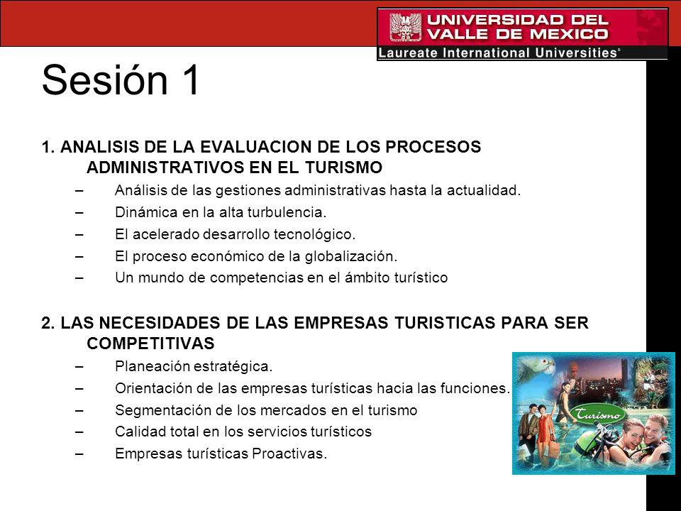 Sesión 1 1. ANALISIS DE LA EVALUACION DE LOS PROCESOS ADMINISTRATIVOS EN EL TURISMO. Análisis de las gestiones administrativas hasta la actualidad.