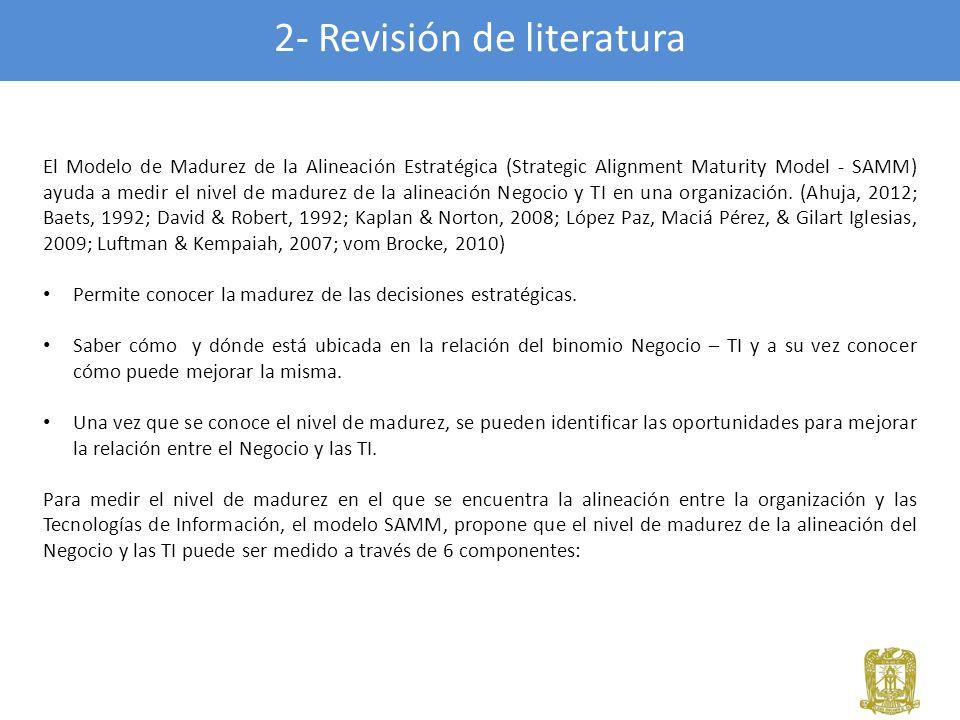 2- Revisión de literatura