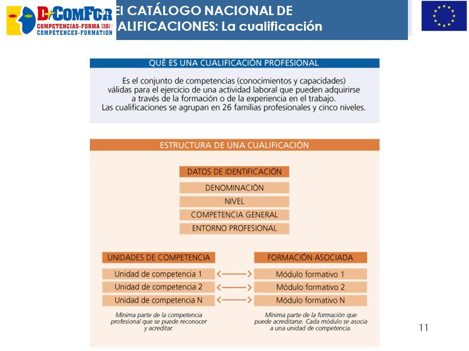 3. El CATÁLOGO NACIONAL DE CUALIFICACIONES: La cualificación