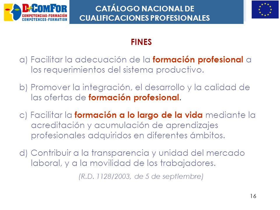 CATÁLOGO NACIONAL DE CUALIFICACIONES PROFESIONALES