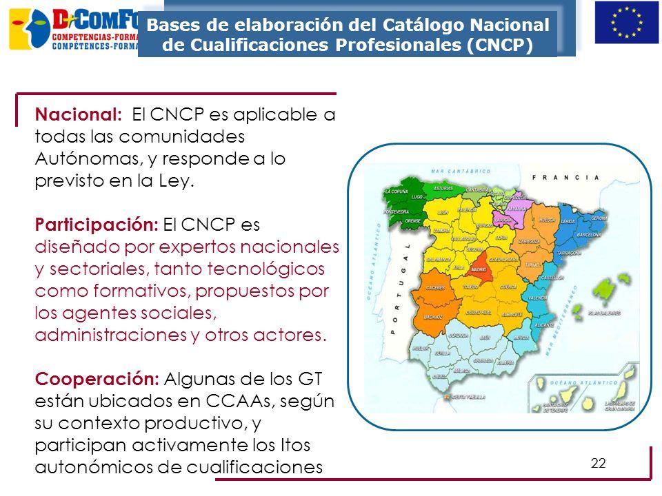 Bases de elaboración del Catálogo Nacional de Cualificaciones Profesionales (CNCP)