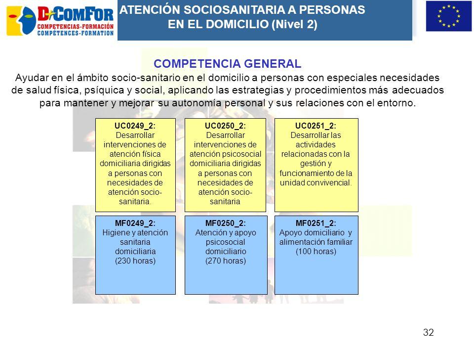 ATENCIÓN SOCIOSANITARIA A PERSONAS EN EL DOMICILIO (Nivel 2)