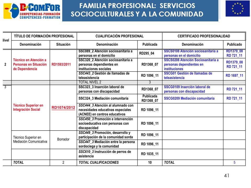FAMILIA PROFESIONAL: SERVICIOS SOCIOCULTURALES Y A LA COMUNIDAD