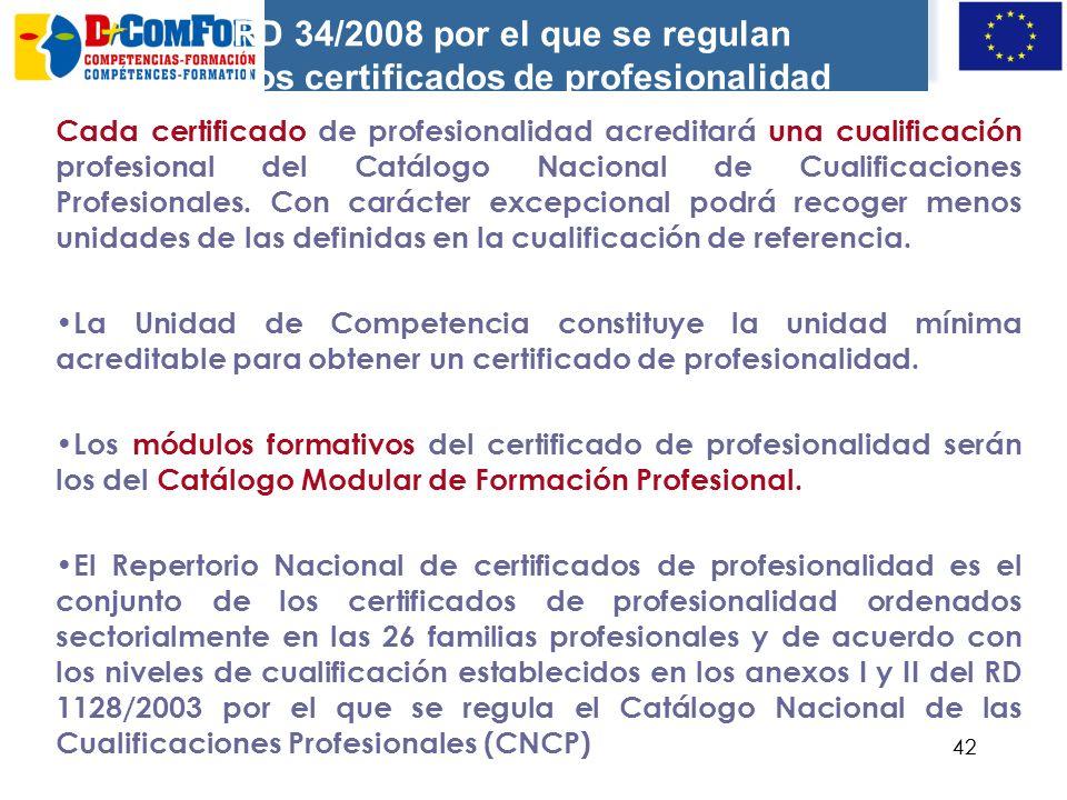 RD 34/2008 por el que se regulan los certificados de profesionalidad