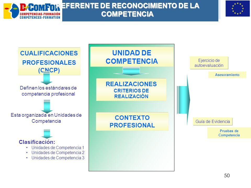 REFERENTE DE RECONOCIMIENTO DE LA COMPETENCIA