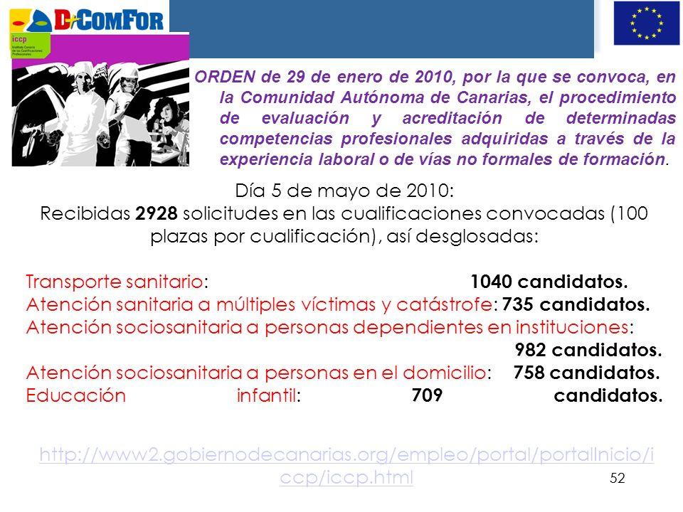 Transporte sanitario: 1040 candidatos.