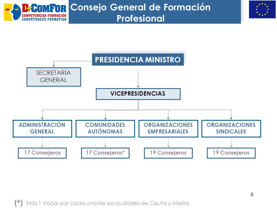 Consejo General de Formación Profesional