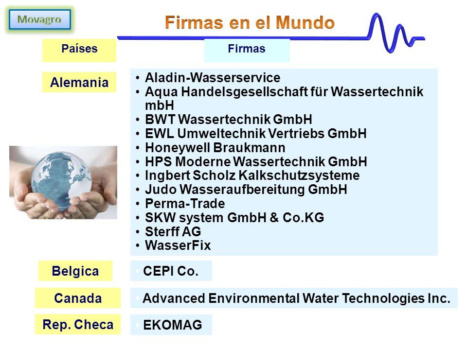 Firmas en el Mundo Aladin-Wasserservice
