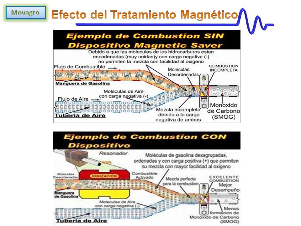 Efecto del Tratamiento Magnético