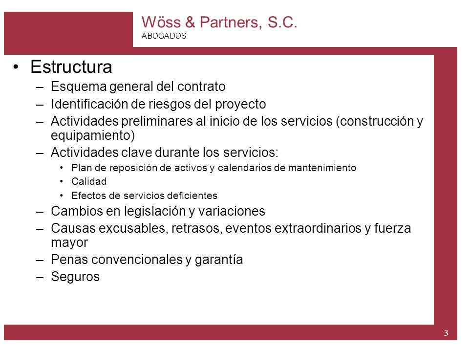Estructura Esquema general del contrato