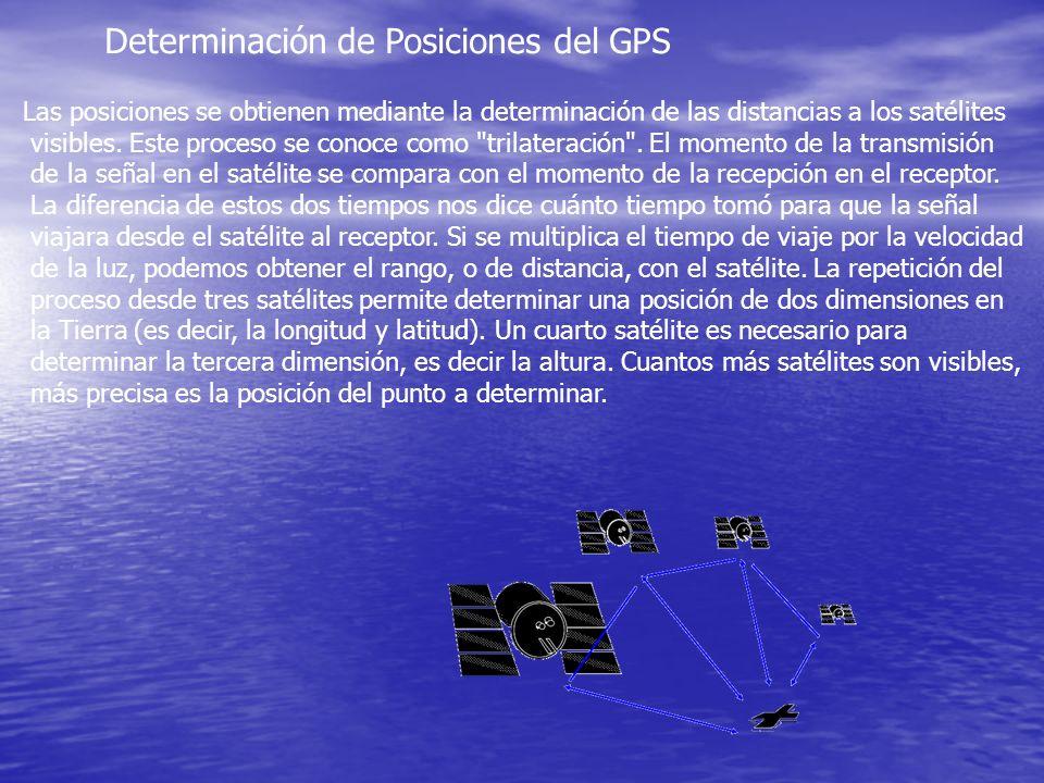 Determinación de Posiciones del GPS