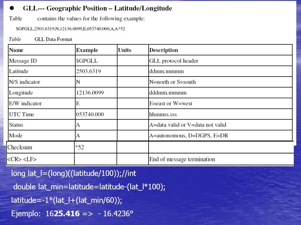long lat_l=(long)((latitude/100));//int