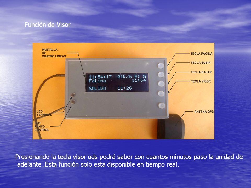 Función de Visor Presionando la tecla visor uds podrá saber con cuantos minutos paso la unidad de.