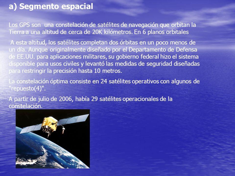 a) Segmento espacial