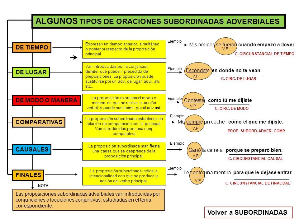 C. CIRCUNSTANCIAL CAUSAL C. CIRCUNSTANCIAL DE FINALIDAD