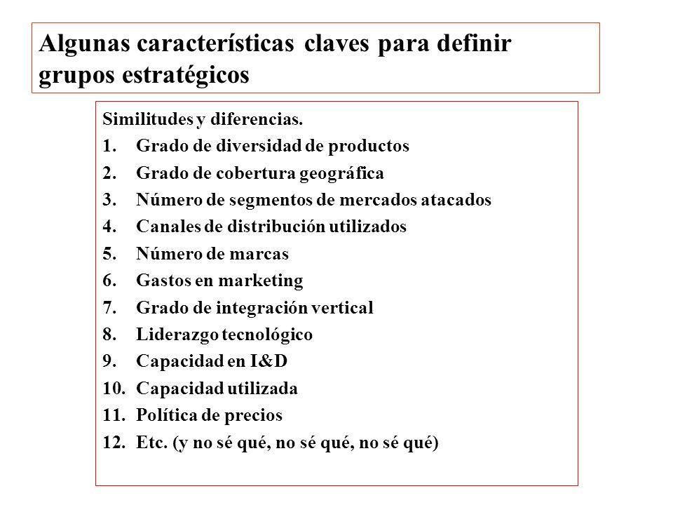 Algunas características claves para definir grupos estratégicos