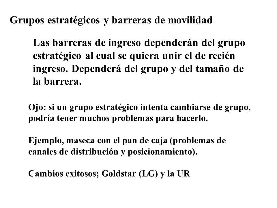 Grupos estratégicos y barreras de movilidad