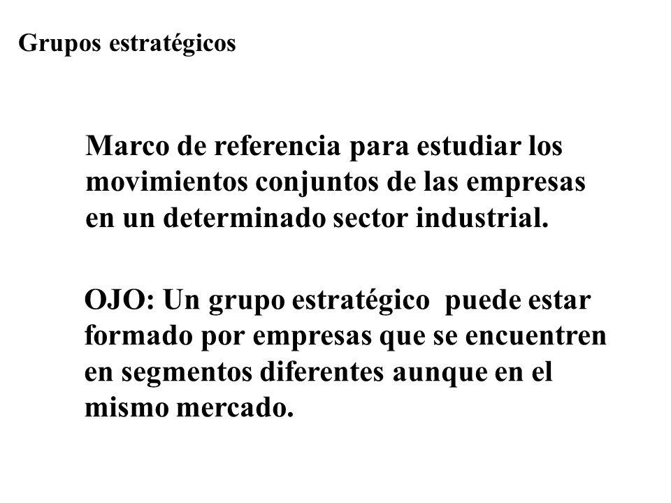 Grupos estratégicos Marco de referencia para estudiar los movimientos conjuntos de las empresas en un determinado sector industrial.