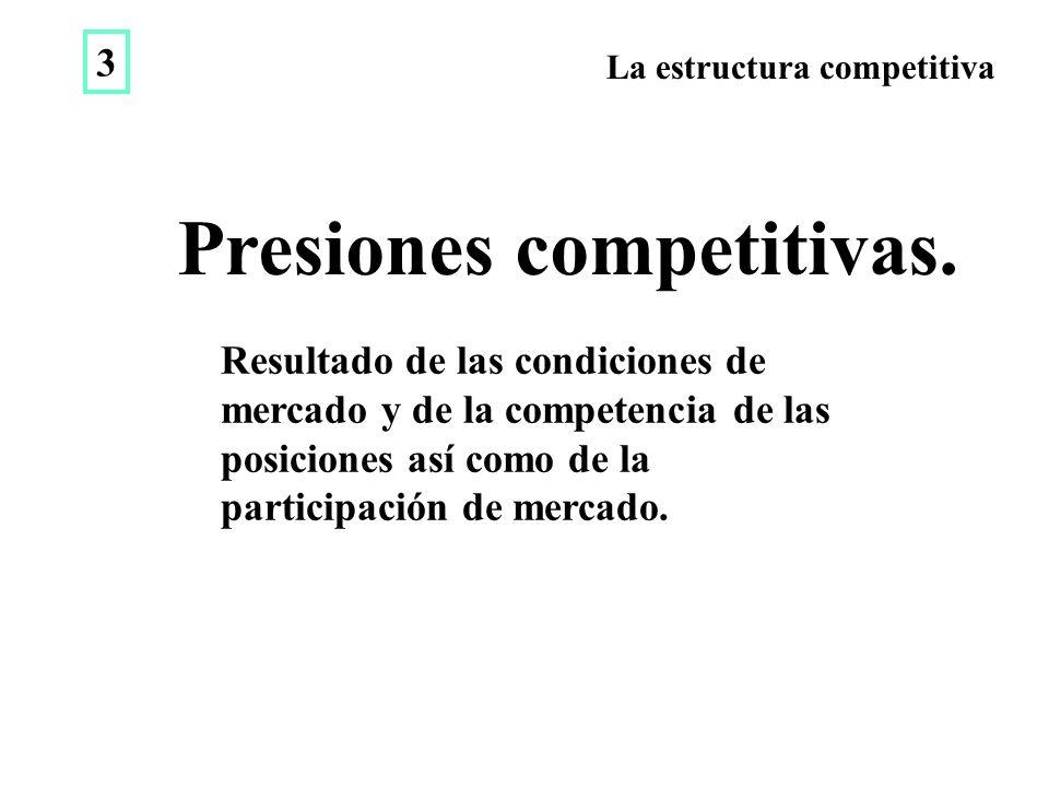 Presiones competitivas.