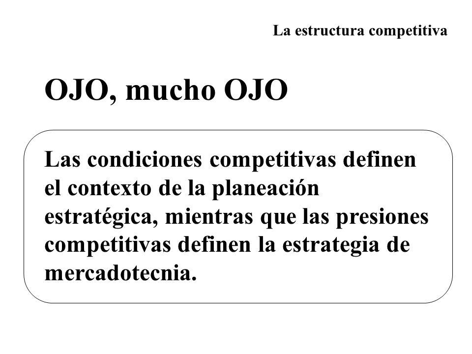La estructura competitiva