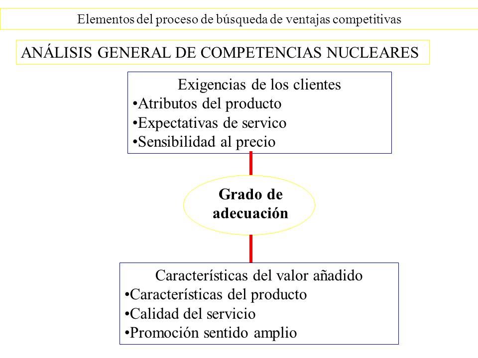 ANÁLISIS GENERAL DE COMPETENCIAS NUCLEARES