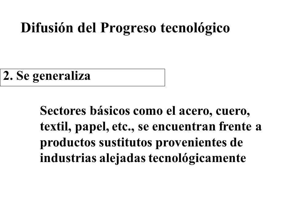 Difusión del Progreso tecnológico