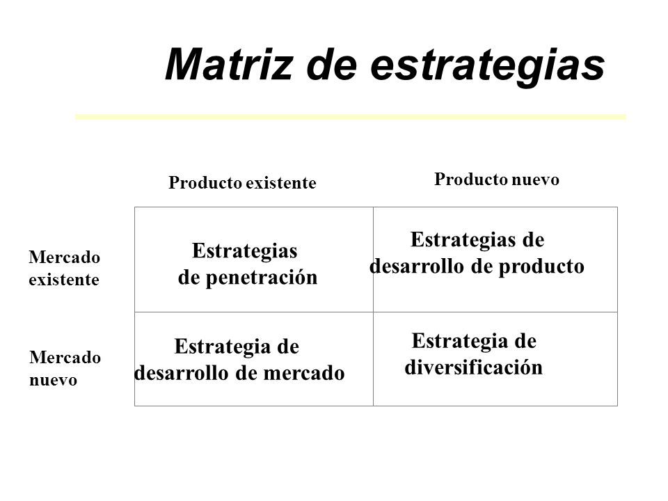 desarrollo de producto