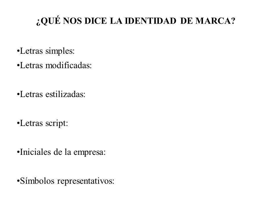 ¿QUÉ NOS DICE LA IDENTIDAD DE MARCA