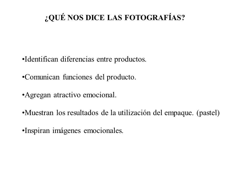 ¿QUÉ NOS DICE LAS FOTOGRAFÍAS