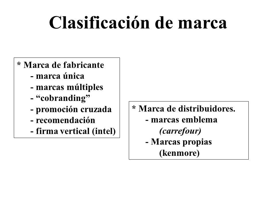 Clasificación de marca
