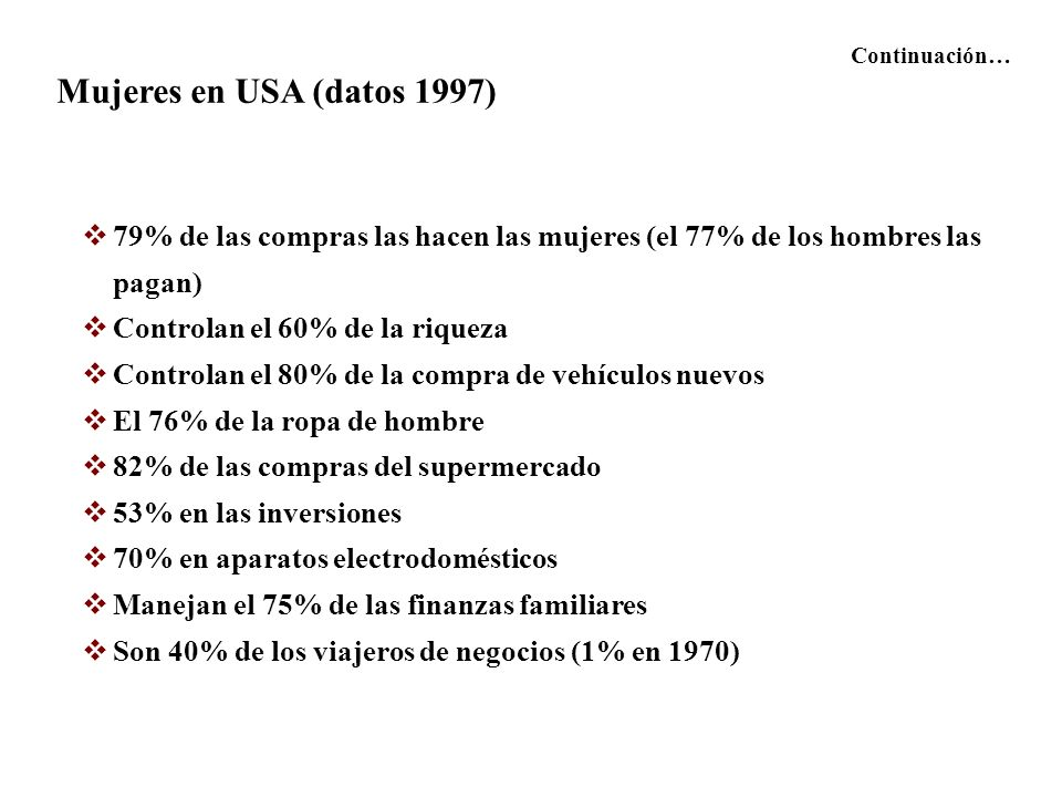 Continuación… Mujeres en USA (datos 1997) 79% de las compras las hacen las mujeres (el 77% de los hombres las pagan)