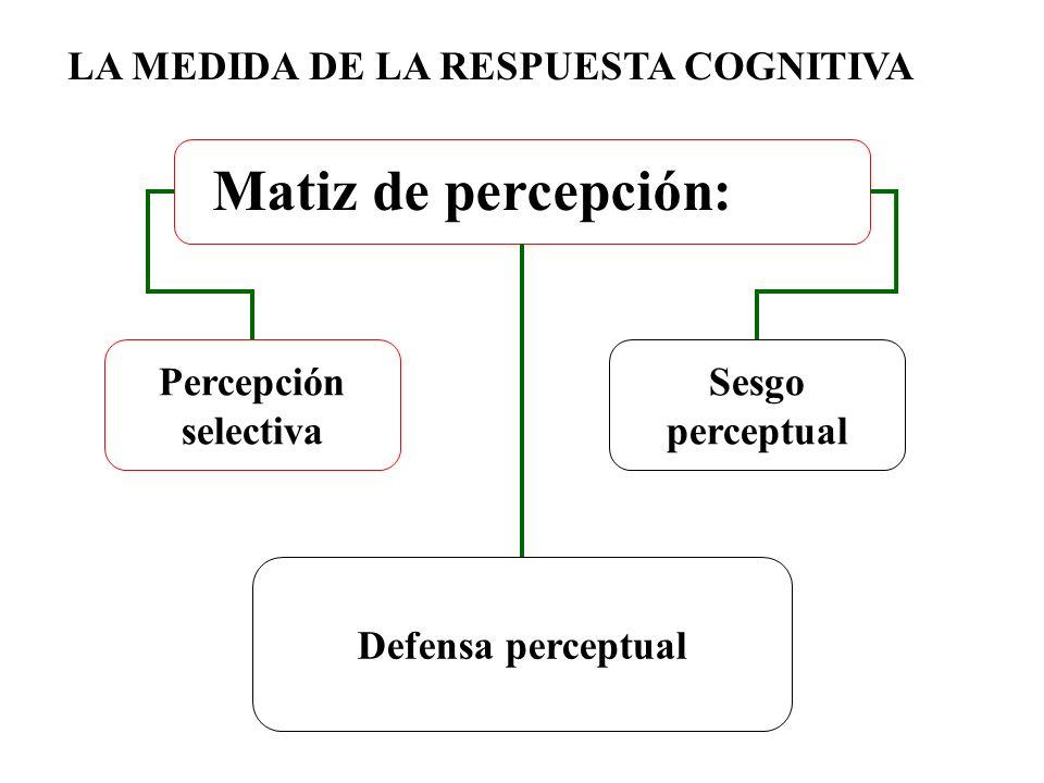 Matiz de percepción: LA MEDIDA DE LA RESPUESTA COGNITIVA Percepción