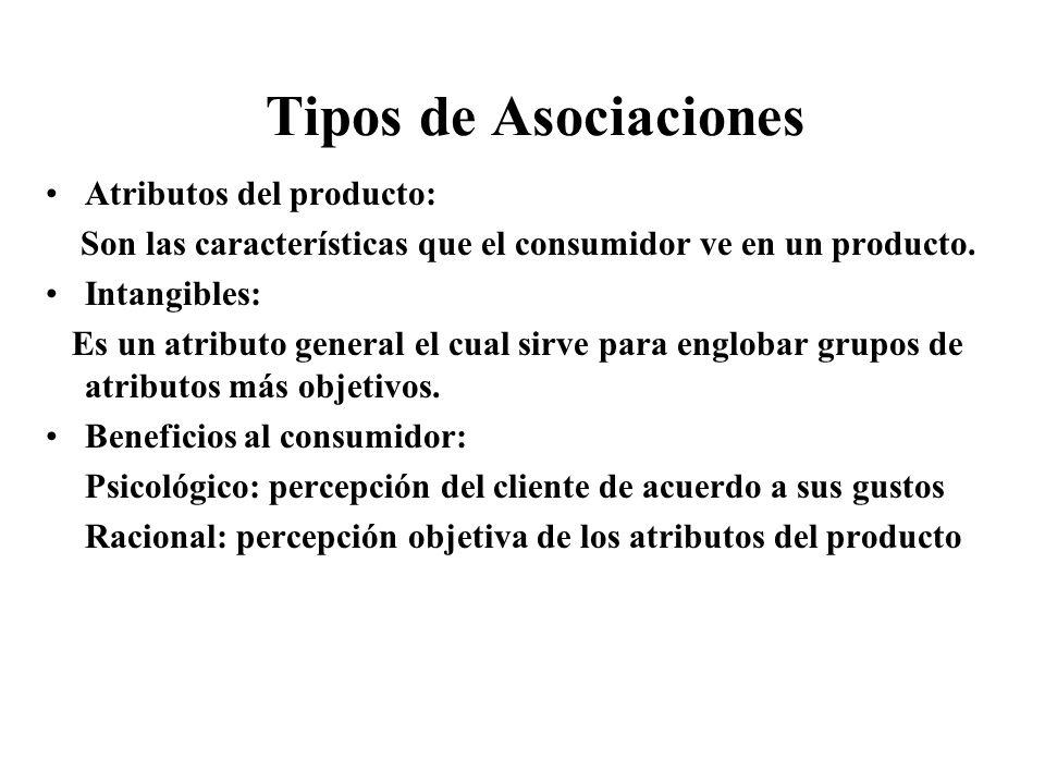 Tipos de Asociaciones Atributos del producto: