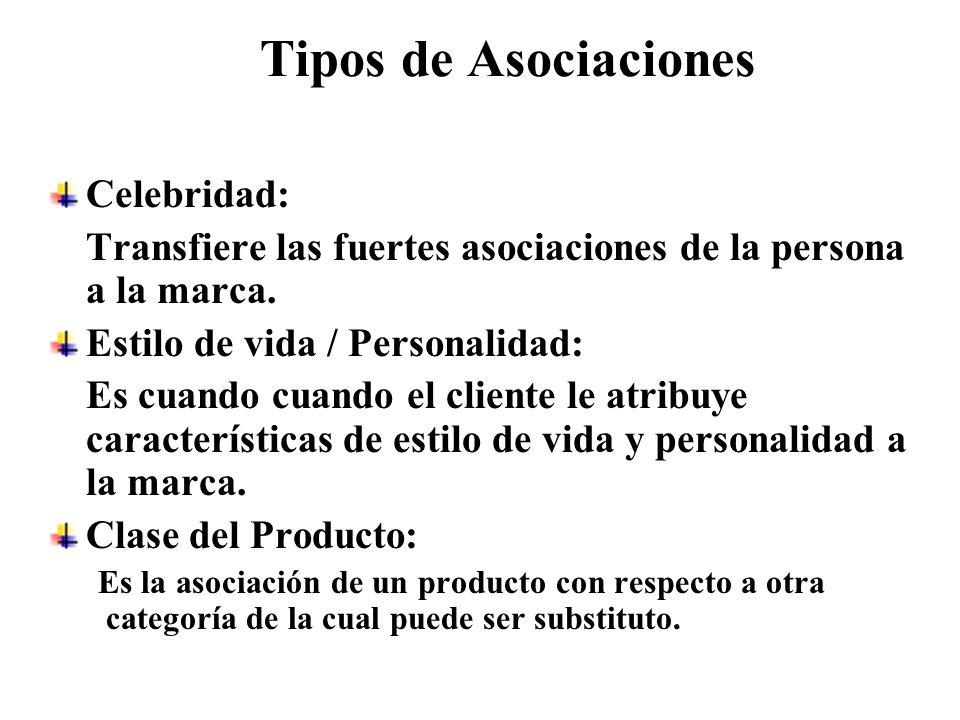 Tipos de Asociaciones Celebridad:
