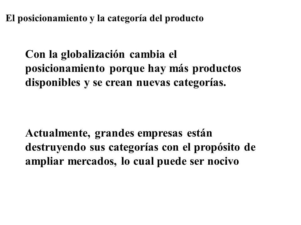 El posicionamiento y la categoría del producto