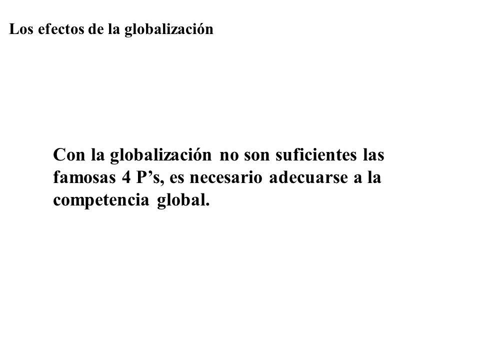 Los efectos de la globalización