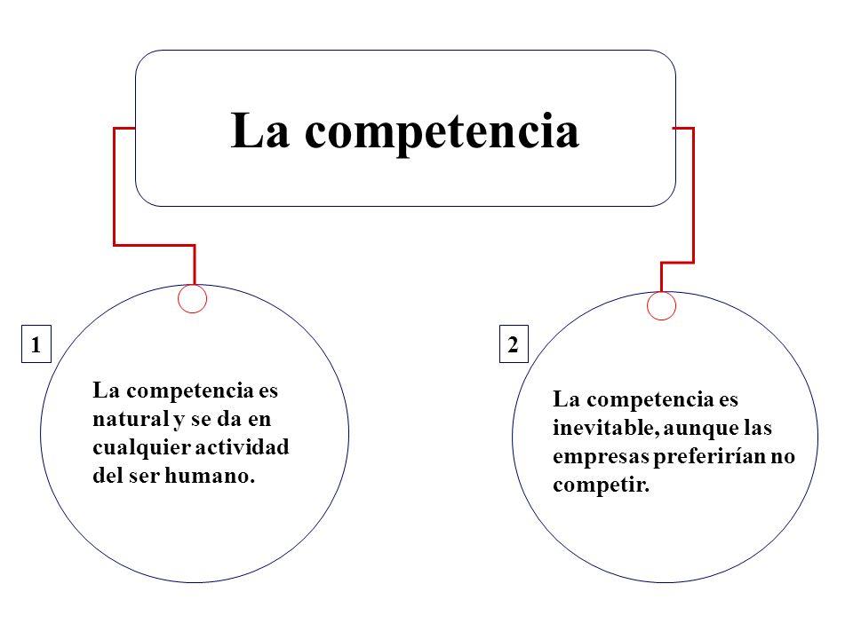 La competencia 1. 2. La competencia es natural y se da en cualquier actividad del ser humano.