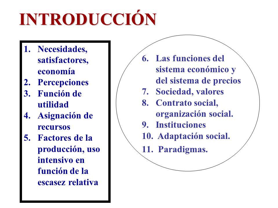 INTRODUCCIÓN Necesidades, satisfactores, economía