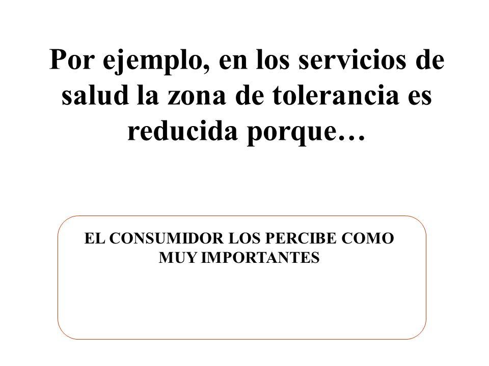 EL CONSUMIDOR LOS PERCIBE COMO MUY IMPORTANTES