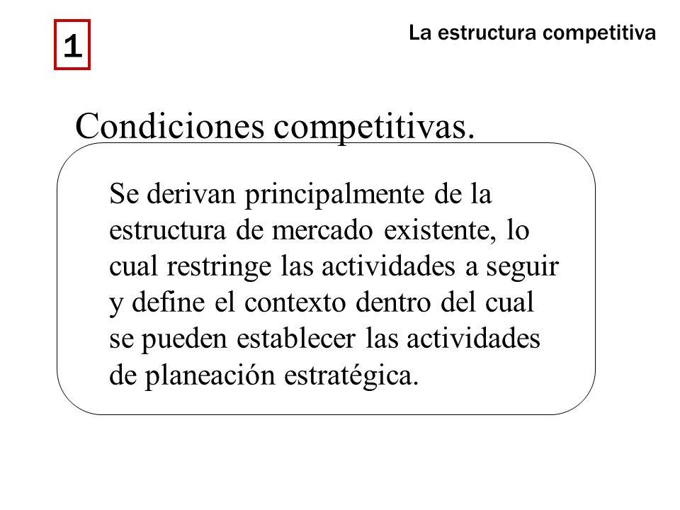 Condiciones competitivas.