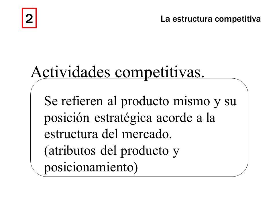 Actividades competitivas.