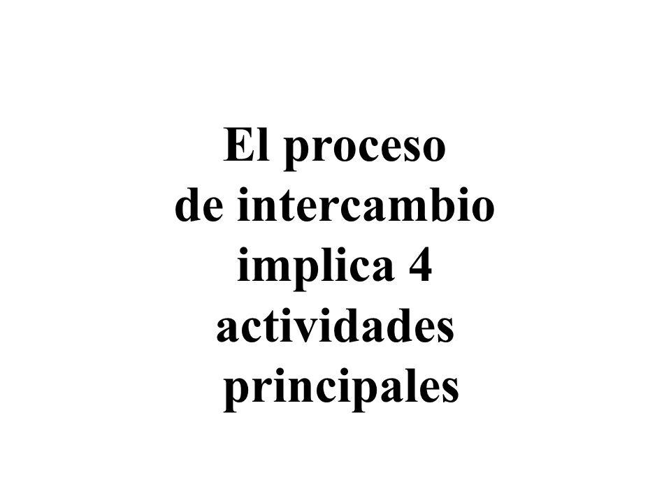 El proceso de intercambio implica 4 actividades principales