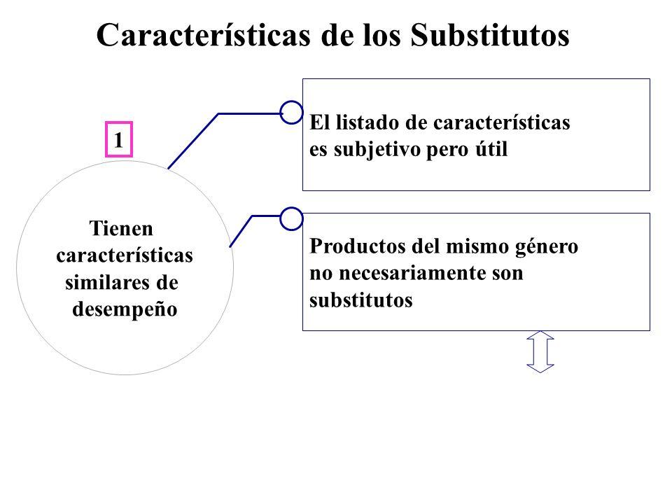 Características de los Substitutos