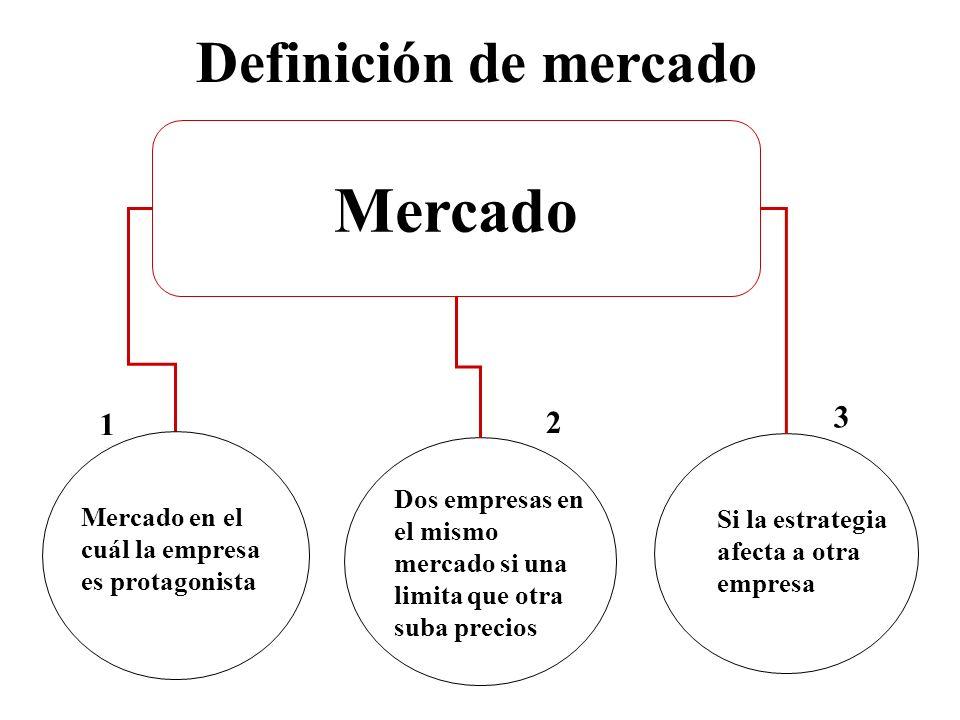 Mercado Definición de mercado 3 1 2